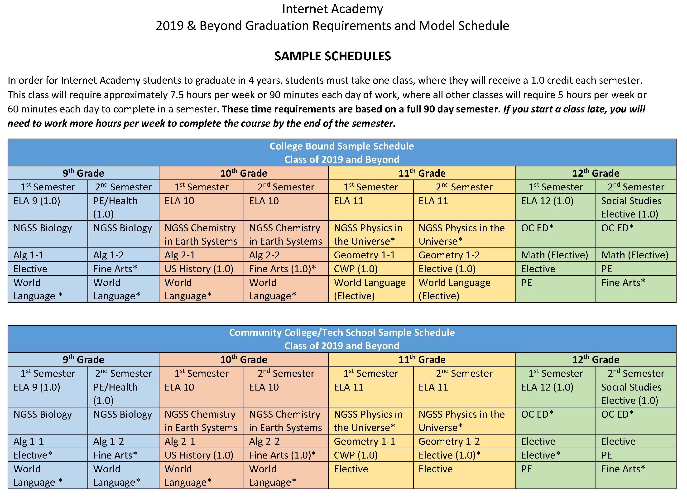 class of 2019 beyond sample schedule  u2013 internet academy  k